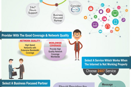 5 Tips on Selecting the Right SMS Gateway Infographic