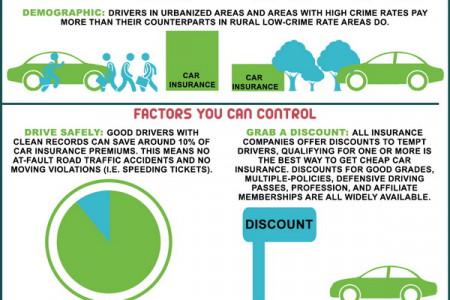 5 Tips to Cheaper Car Insurance Infographic