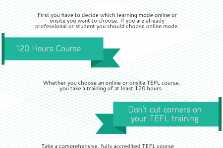 5 Tips to Choose TEFL Course  Infographic
