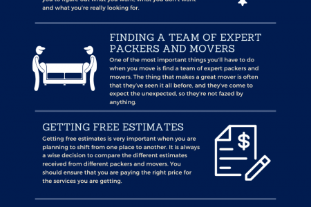 5 Tips to Help You Choose The Right Moving Company. Infographic