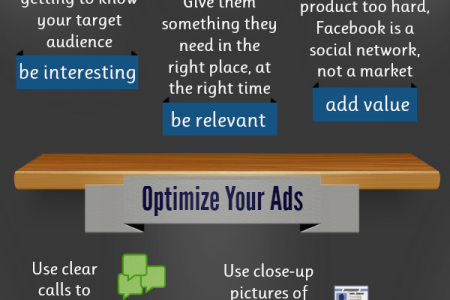 5 tips to mastering Facebook ads Infographic