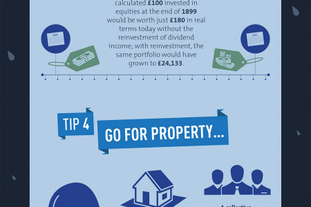 5 Tips to protect your savings against inflation Infographic