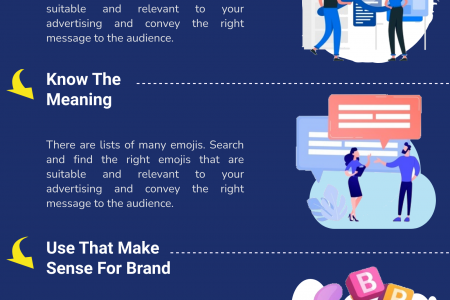 5 Tips To Use Emojis For Facebook Ads Infographic