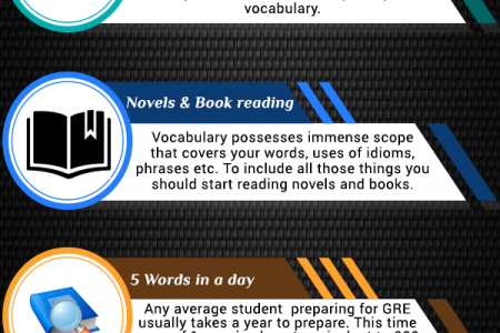 5 Tips Vocabulary Tips To Get Best Scores Infographic