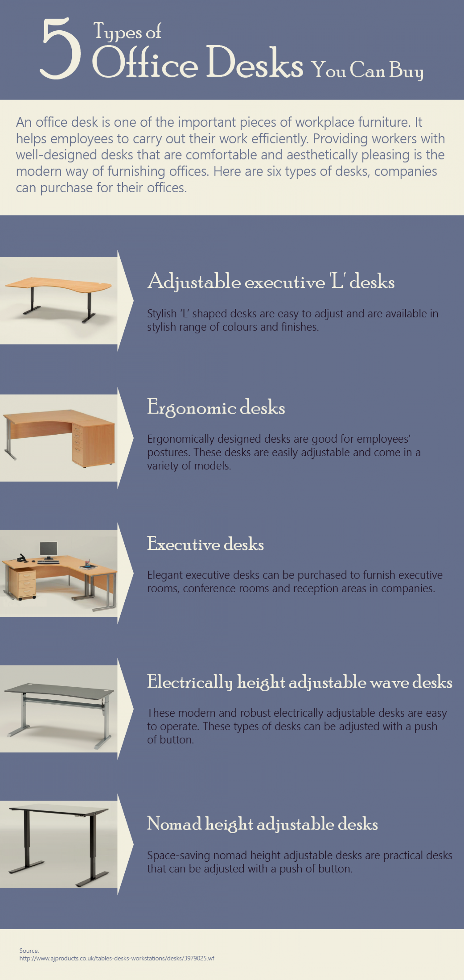 types of office desks you can buy infographic