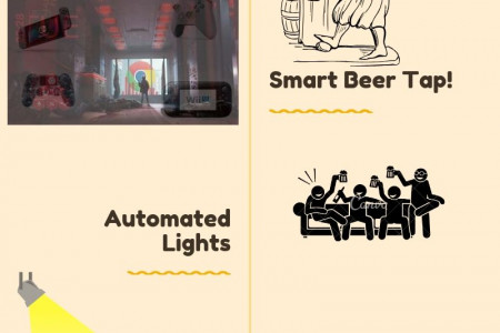 5 Ultimate Gadgets to Complete your Man Cave Infographic