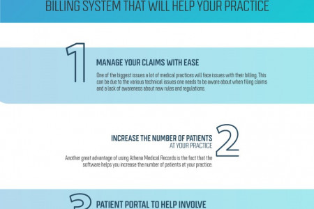 5 Ways Athena Medical Records Can Optimize Your Practice. Infographic