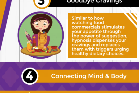 5 ways hypnosis helps you lose weight Infographic