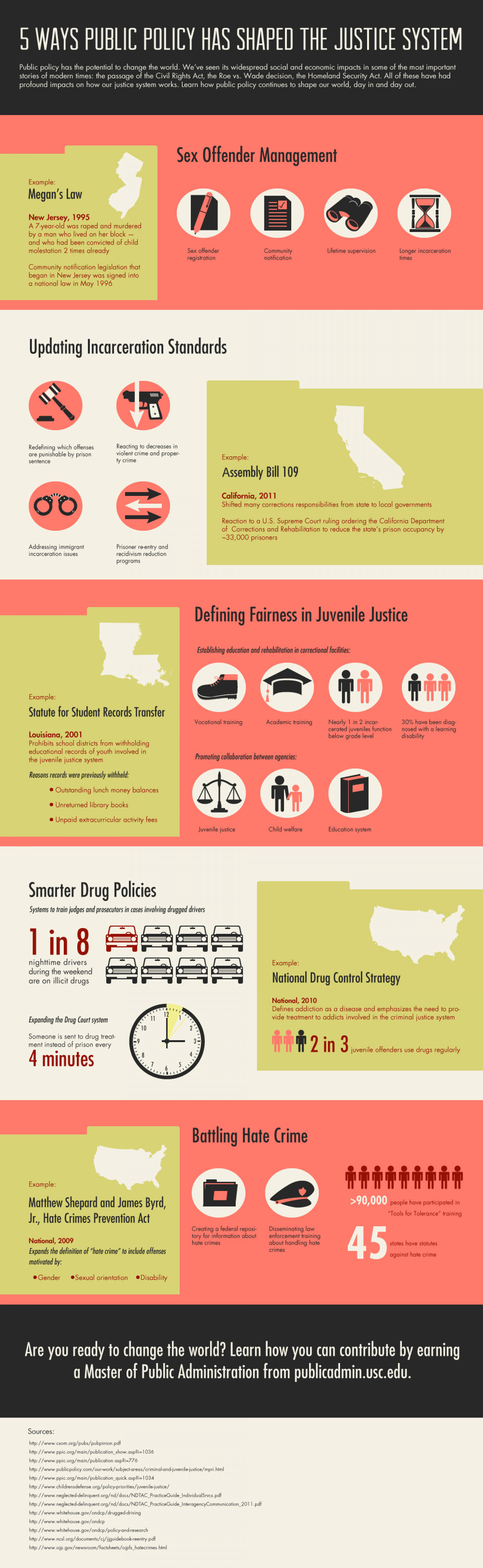 5 Ways Public Policy Has Shaped the Justice System Infographic