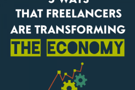 5 Ways That Freelancers Are Transforming The Economy Infographic