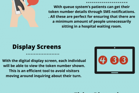 5 ways to avoid queues at vaccination centers Infographic