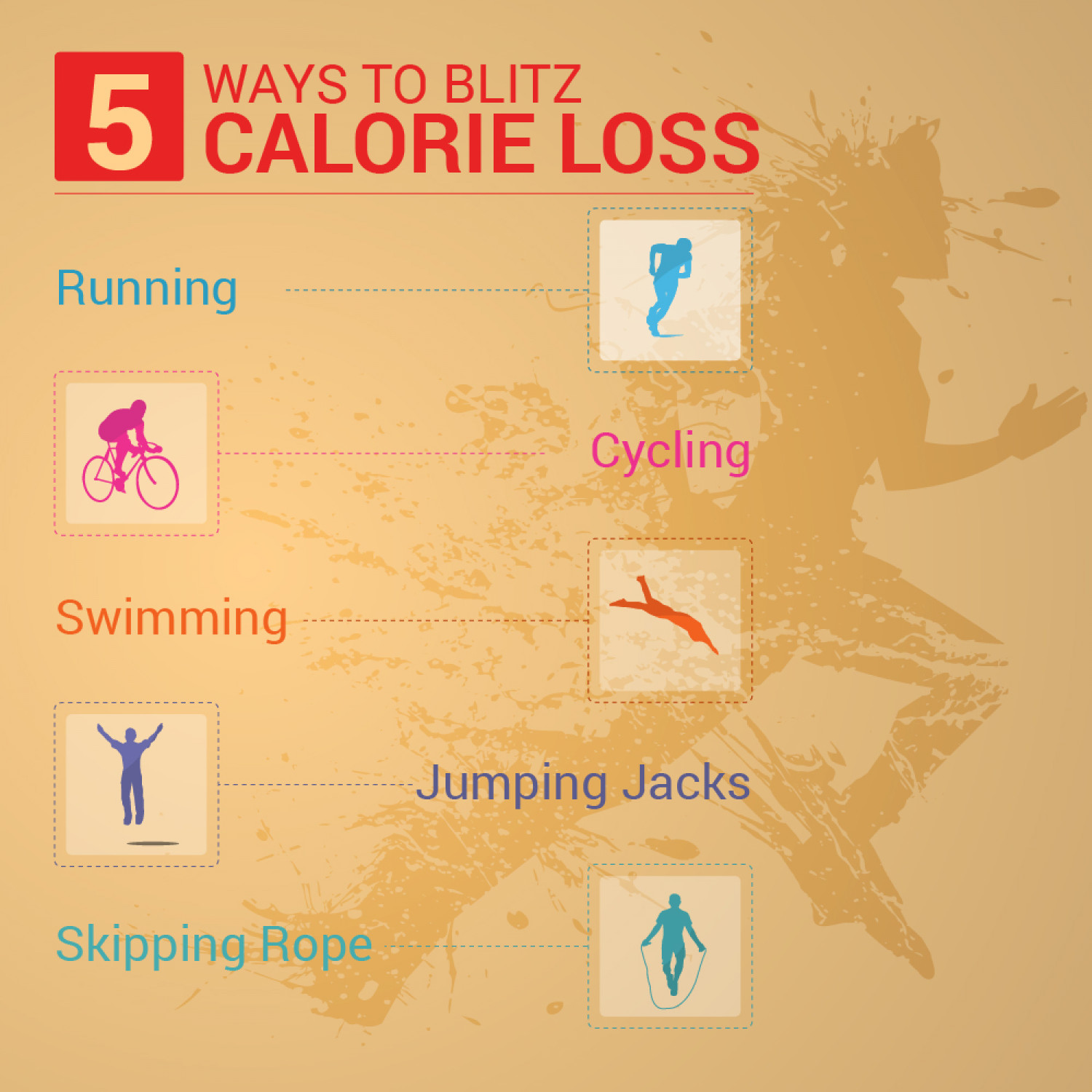 5 Ways To Blitz Calorie Loss Infographic