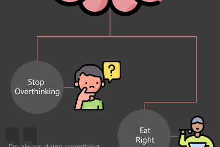 5 Ways To Boost Your Memory Infographic