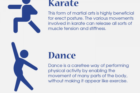5 Ways to Develop Correct Posture Infographic