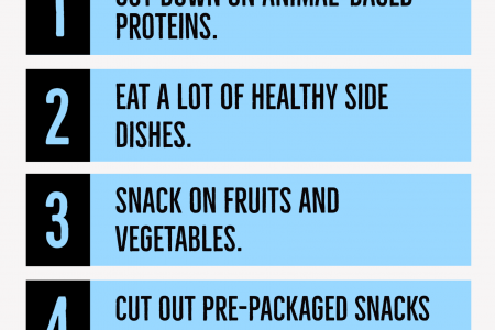 5 Ways to Eat Healthy Food on a Budget Infographic