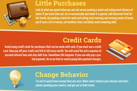 5 ways to eliminate debt forever Infographic