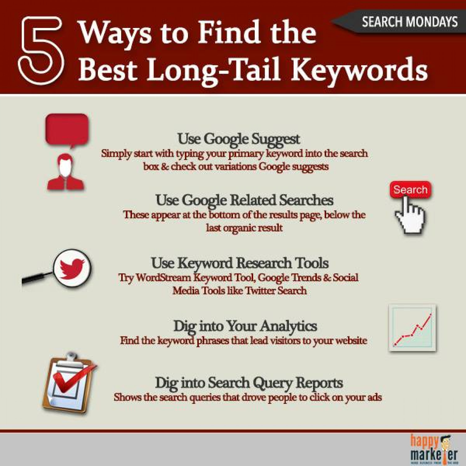 5 Ways To Find The Best Long Tail Keywords Infographic