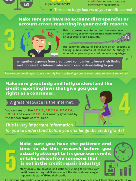 5 Ways To Keep Your Credit Reports Clean Infographic