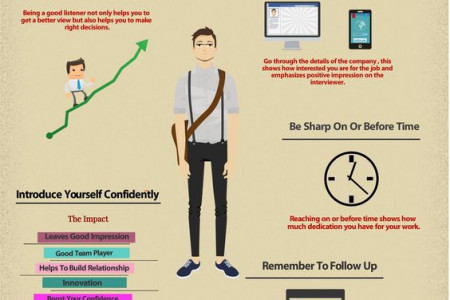 5 Ways To Have Effective Impression on Interviewer Infographic