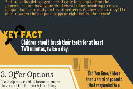 5 Ways To Make Brushing Fun Infographic