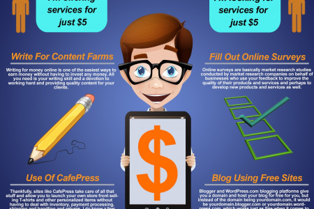 5 Ways to Make Money Online Without Money Infographic