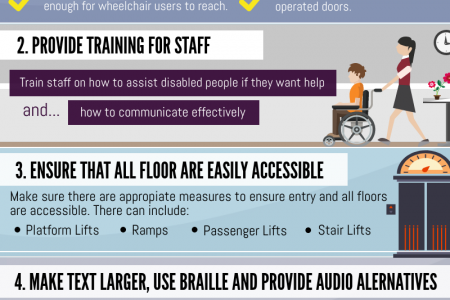 5 Ways to Make your Business More Disabled Friendly Infographic