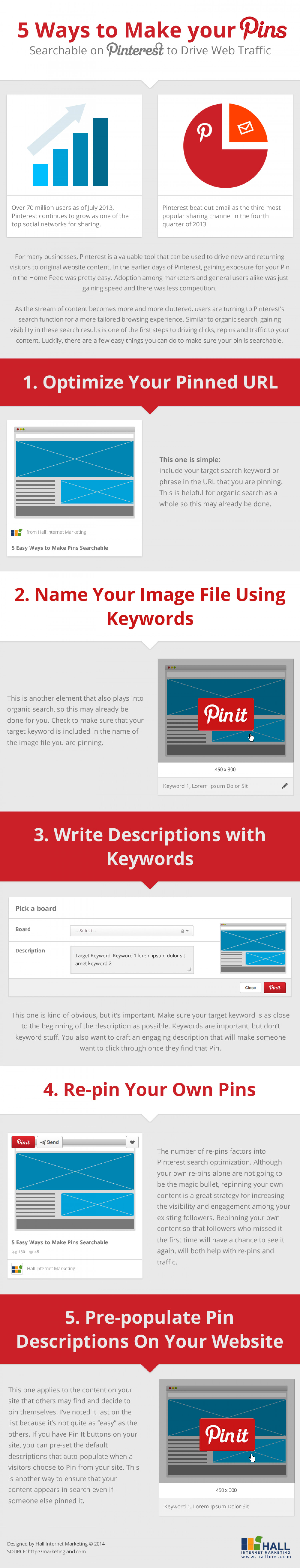 5 Ways to Make your Pins Searchable on Pinterest to Drive Web Traffic Infographic
