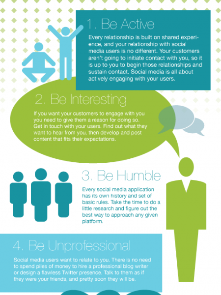 5 Ways to Make Your Social Media Strategy More Effective Infographic