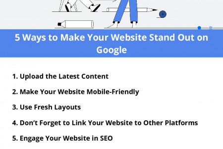 5 Ways to Make Your Website Stand Out on Google Infographic