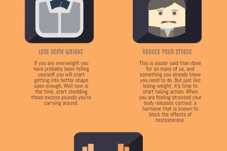 5 Ways to Naturally Boost Testosterone Infographic