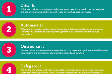 5 Ways to Personal Effectiveness Infographic