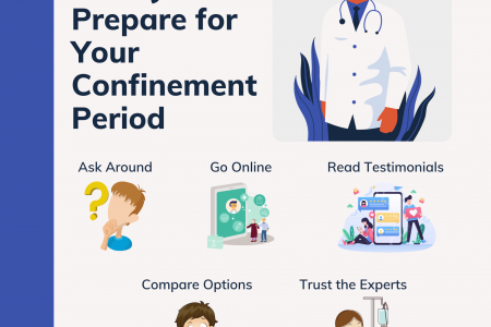 5 Ways to Prepare for Your Confinement Period Infographic