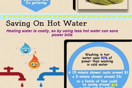 5 Ways To Save Money On Your Energy Bill Infographic