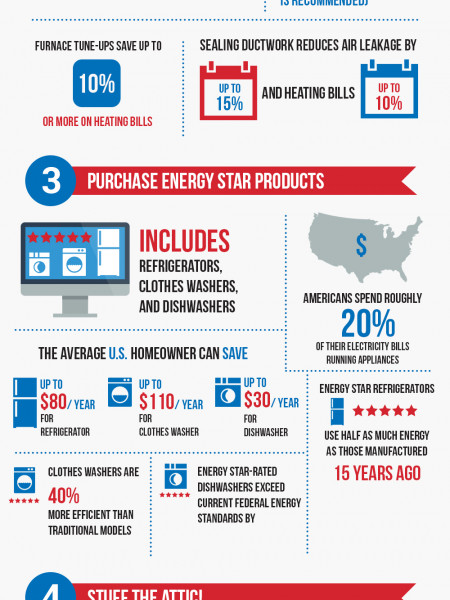 5 Ways To Save On Your Energy Bill Infographic