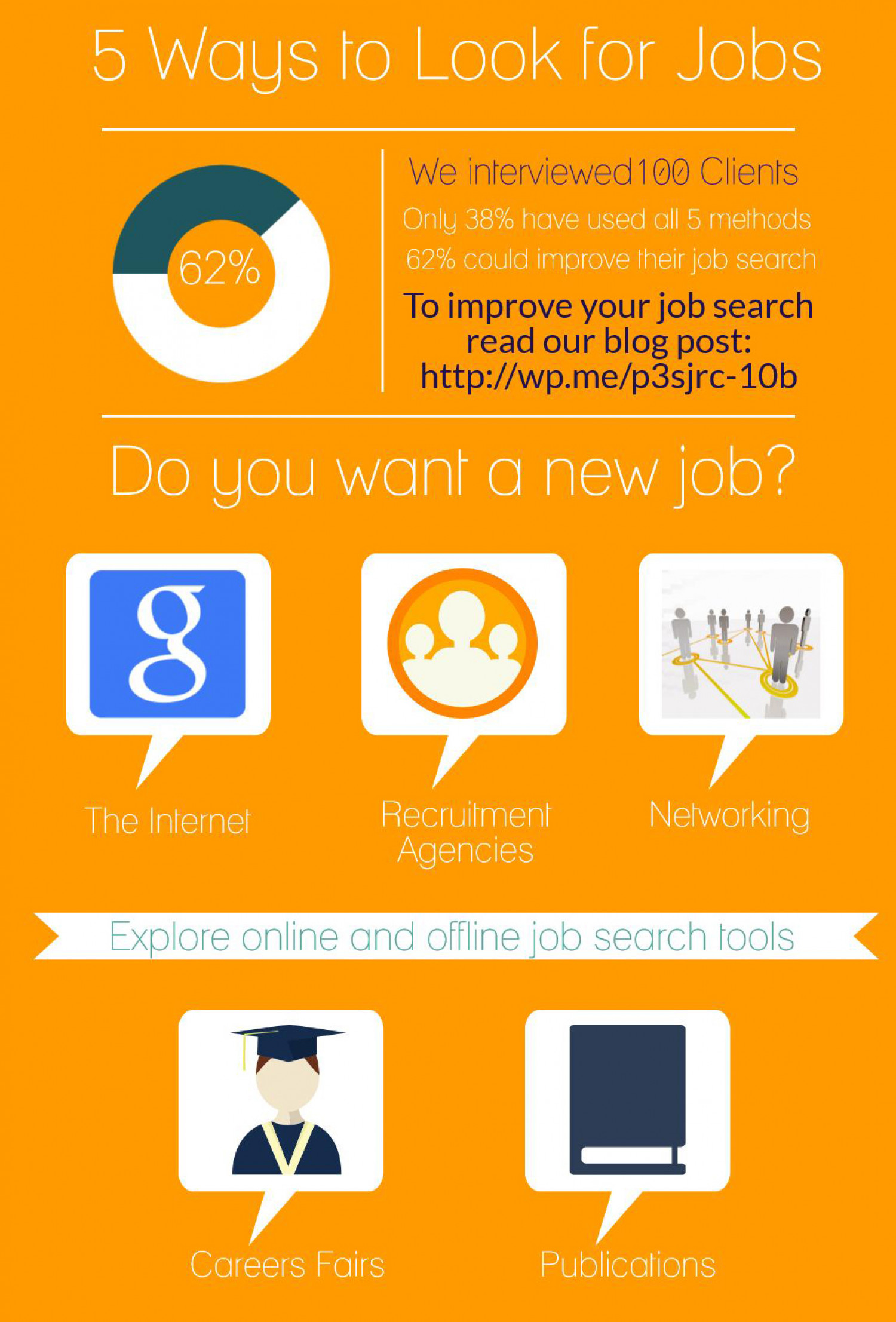 5 Ways to Search for Jobs Infographic