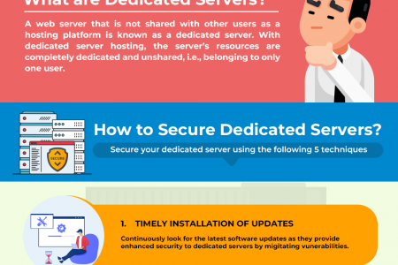 5 ways To Secure Dedicated Servers - bodHOST  Infographic