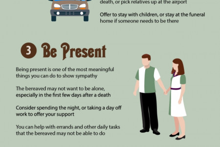 5 Ways to Show Sympathy After a Death Infographic