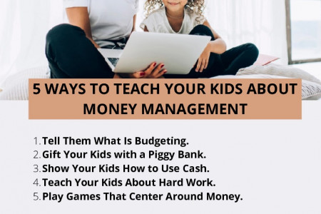 5 WAYS TO TEACH YOUR KIDS ABOUT MONEY MANAGEMENT Infographic