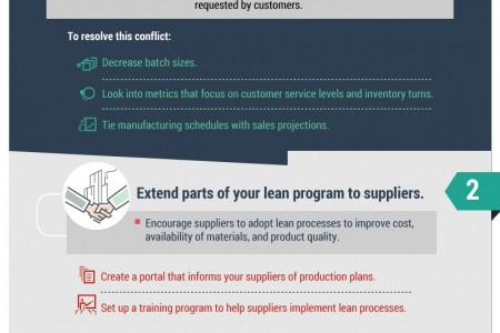 5 Ways to Use ERP to Lean the Manufacturing Supply Chain Infographic
