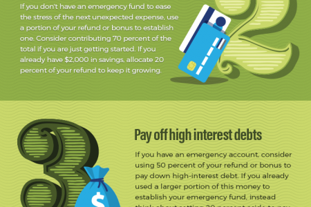 5 Ways to Use Your Tax Refund to Establish Financial Confidence Infographic