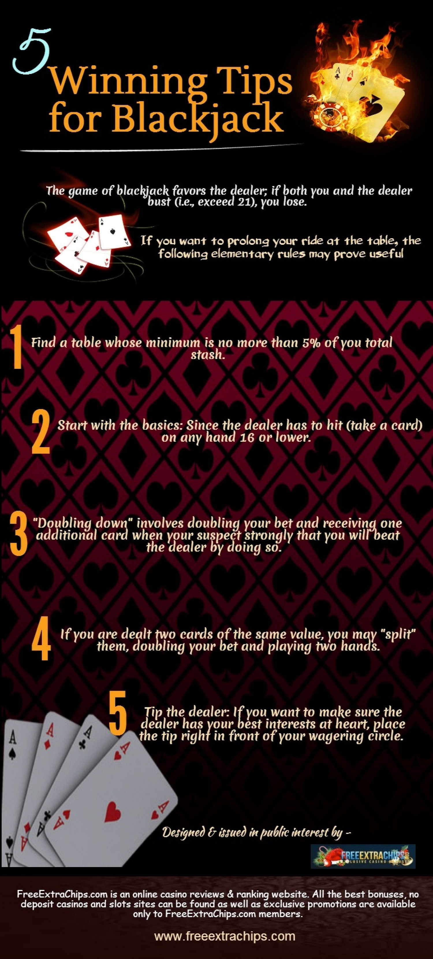 5 Winning Tips for Blackjack  Infographic