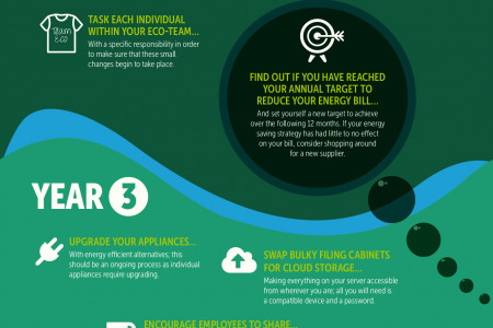 5 Year Energy Saving Guide Infographic
