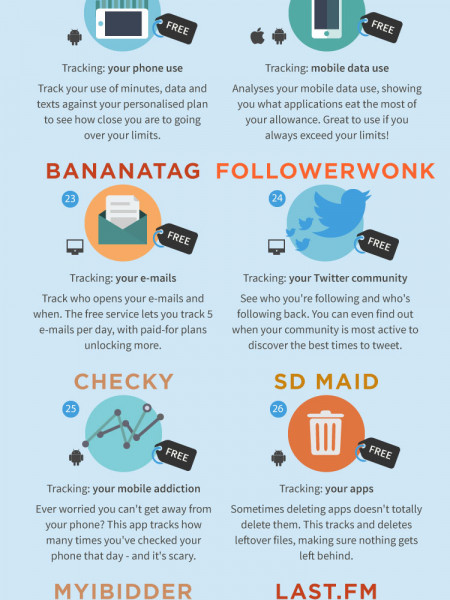 50 Apps to Track Everything in your Life Infographic