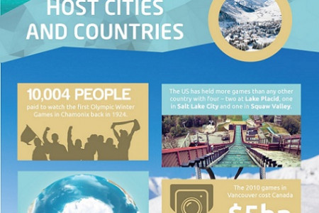 50 Crazy Facts About The Winter Olympics [Infographic] Infographic