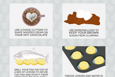 50 Culinary Hacks to Make You a Kitchen Master Infographic