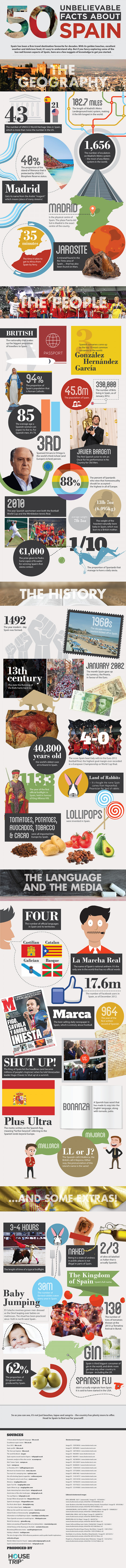 50 Facts About Spain