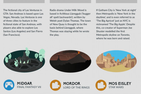 50 Fictional Destinations You Can Actually Visit Infographic