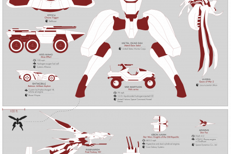 50 Iconic Vehicles From Video Games  Infographic