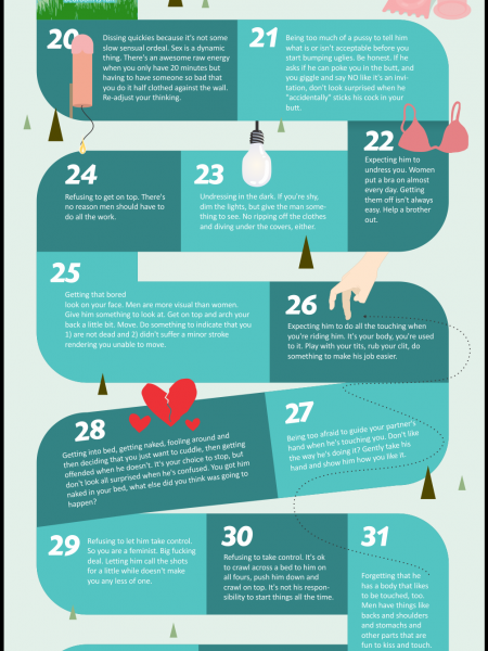 The Top 50 Mistakes Women Make While Having Sex Infographic