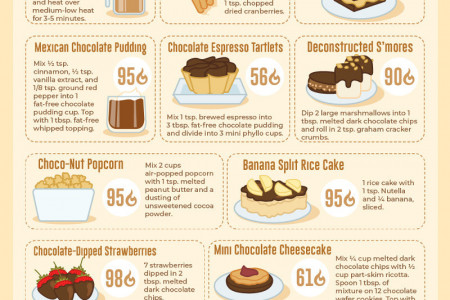 50 Snacks That Are 100 Calories or Less (To Satisfy Every Craving) Infographic
